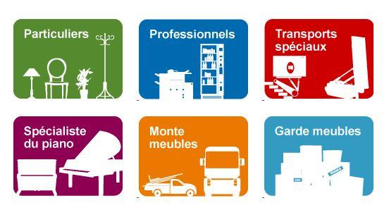Déménagement Montpellier, France, International